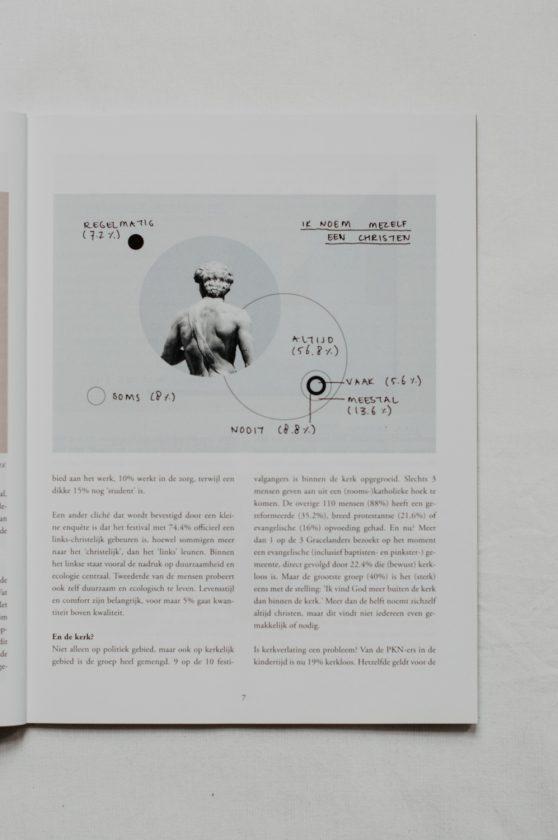 Daisy Ranoe - BEELDENSTORM magazine - over de kunst van geloven - vormgeving & productie, in samenwerking met Katie Vlaardingerbroek, uitgegeven door uitgeverij Plateau